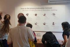 Ljeto 2021. godine - Muzej čokolade - slika 9